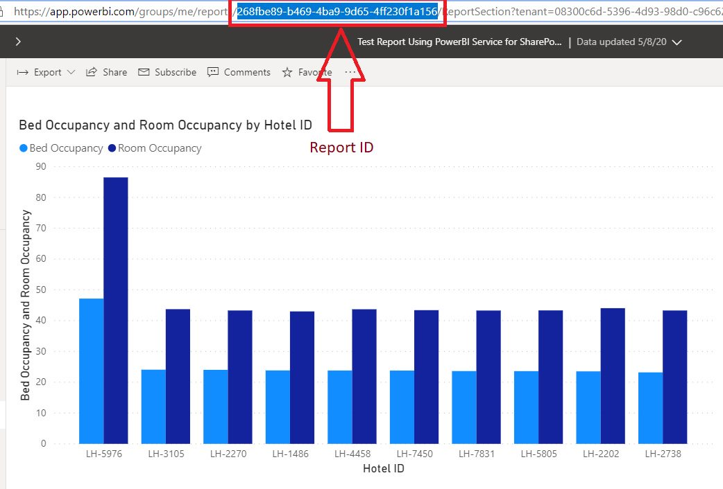 Embed PowerBI Report into SharePoint Step 4